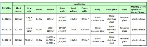 36W stainless steel multi color LED underwater light IP68