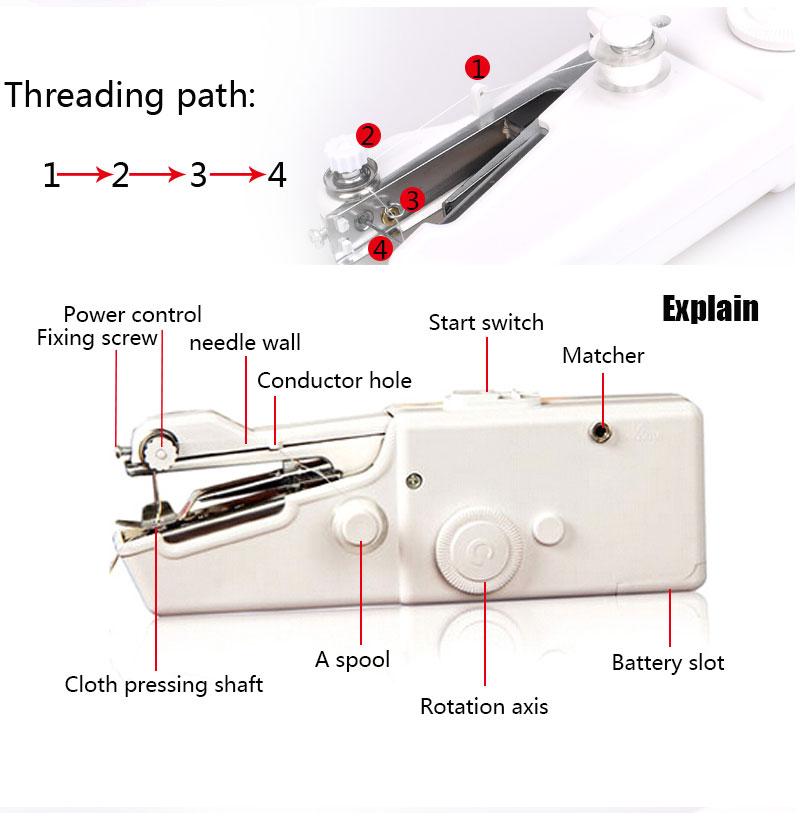 Zogifts Portable Handheld Mini Sewing Machine Handy Electric Stitching Sewing Machine Mini overlock Sewing Machine