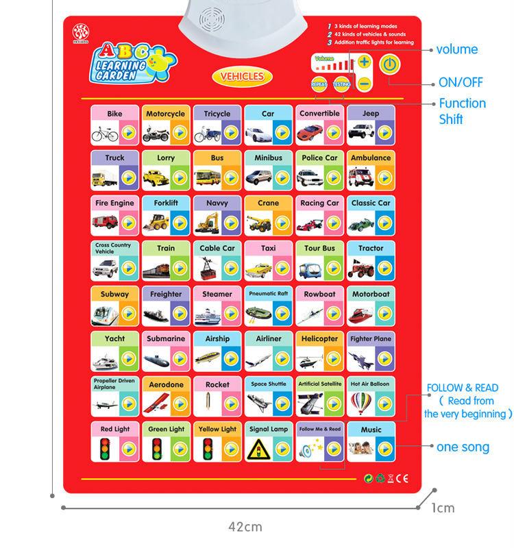 Animal Kids Wall Chart Home Study Educational Toys