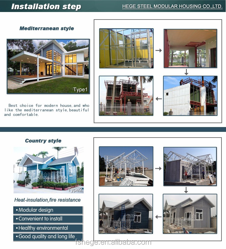 prefabricated Light Steel Materials Villa