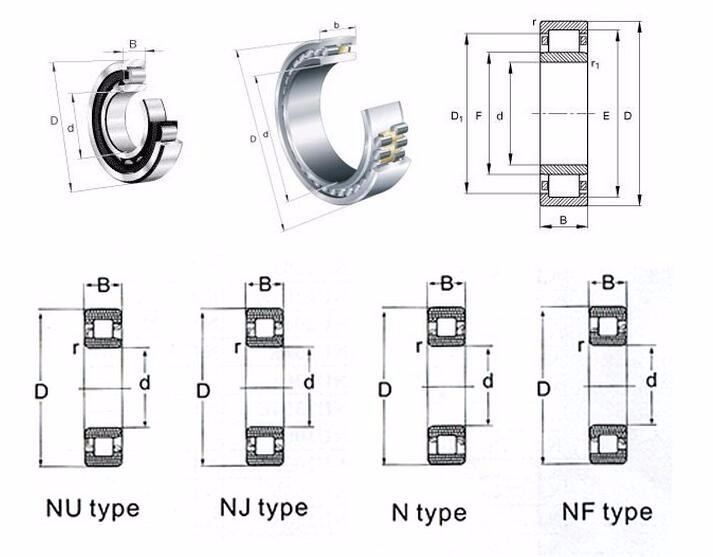 Cylindrical Roller Bearings-single row series (4)