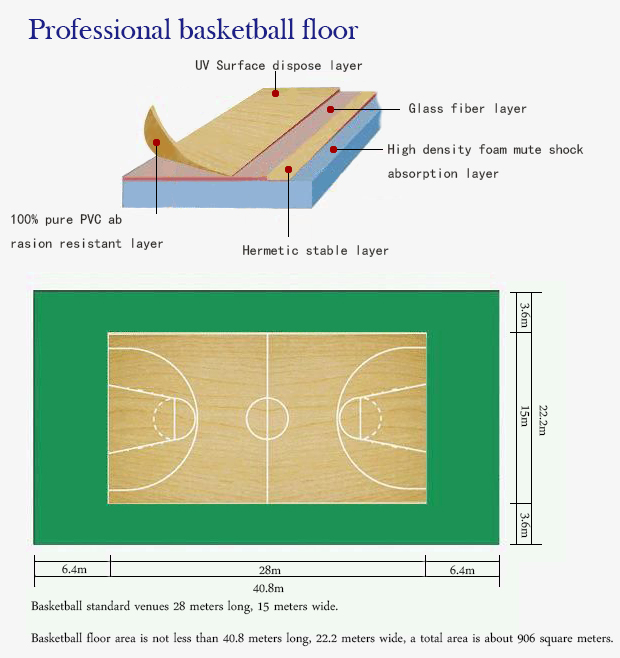 Pvc Removable Basketball Court