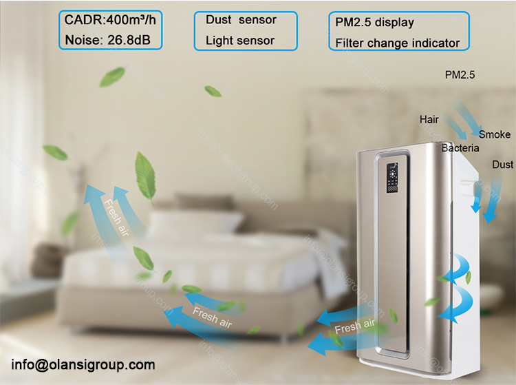 Office Home Portable Air Purification System Cleaner Negative Ion Air Purifier China