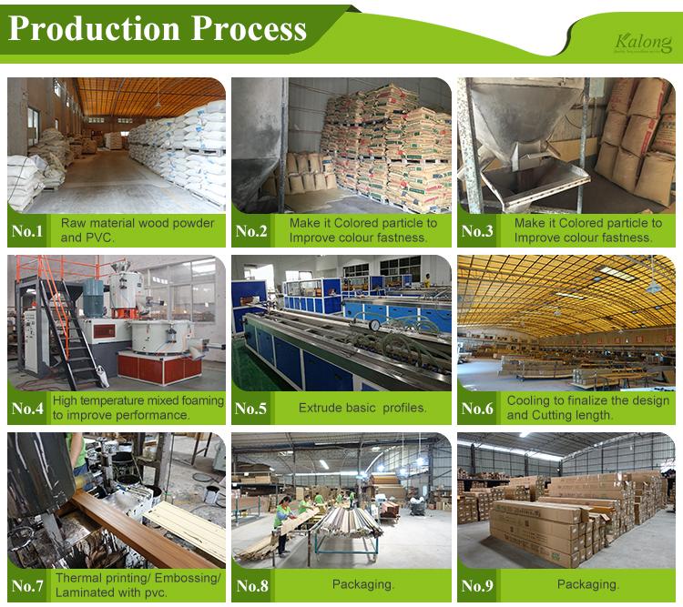 Raw Material Anti-uv ao ar livre de Madeira Decking Composto Plástico de Madeira Decking de Wpc