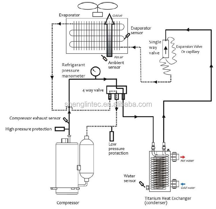 capillary tube refrigeration system