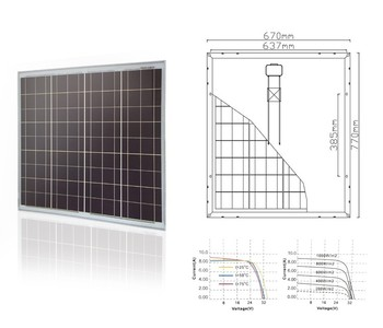 Highly efficient and suitable price mono 70w Home Made Solar Panel Parts
