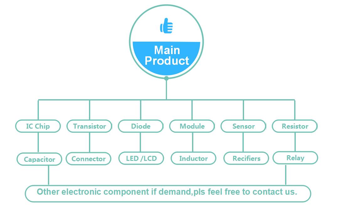 Elektronische Componenten 25LC160C-I/ST Integrated Circuits