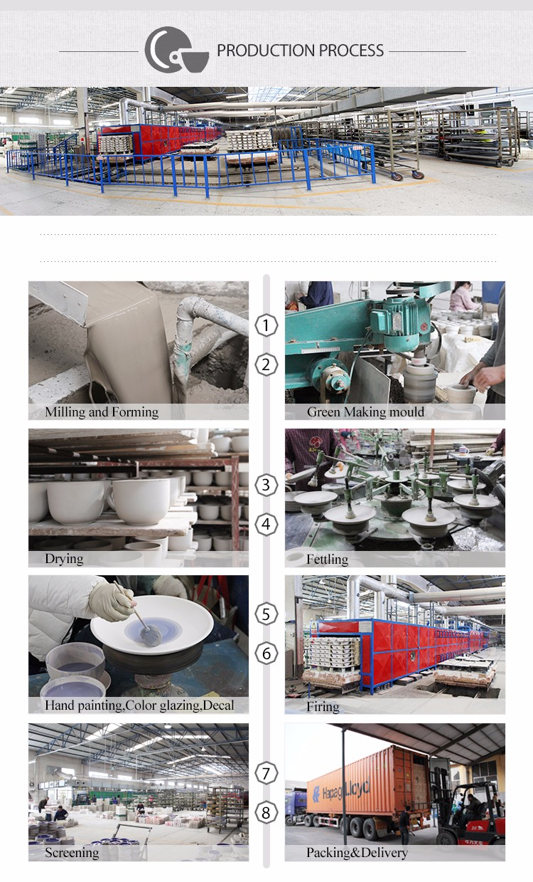 Popular latest printing machine decal custom ceramic dinner set