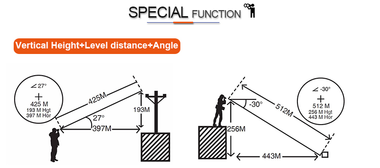the function of rangefinder for hunting.jpg