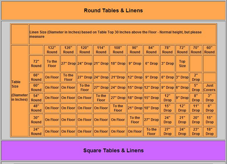 Round Table Linen Chart Brokeasshome Com