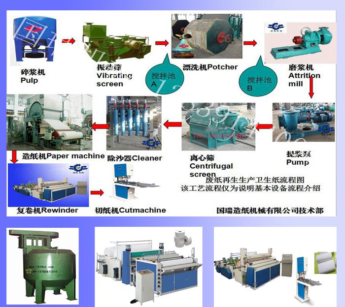 2-5 t/d Papier Produktion Linie Wc Tissue Papier, Der Maschine Von Holz Zellstoff Stroh Baumwolle