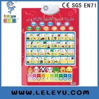 Arabic English Wall Chart Online Wholesale Shop Educational Toy ...