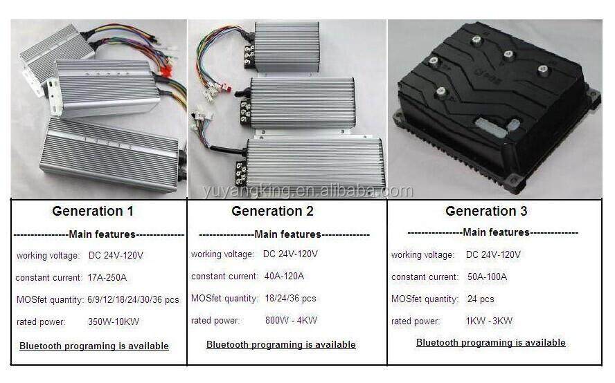 Yuyangking 120a Bldc Motor Controller / Speed Control - Buy Bldc ...