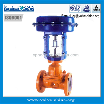 Zdgf 610 pneumatic electric fluorine plastic lined diaphragm zdgf 610 pneumatic electric fluorine plastic lined diaphragm valve ccuart Image collections