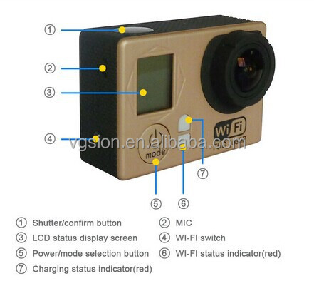 Aptina Ar0330 Low Illumination Sensor Support Wifi 1080p 30 Meters ...