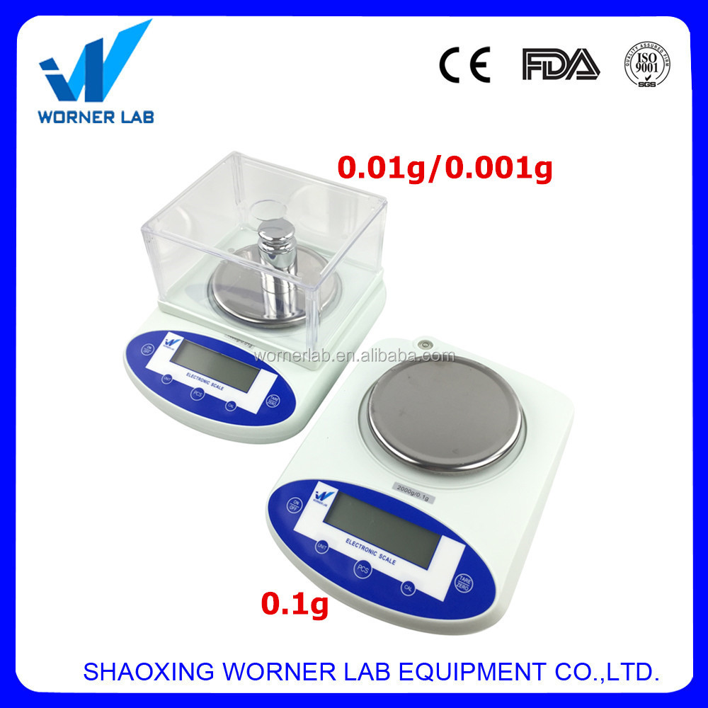 Spring Balance, Spring Balance Suppliers and Manufacturers at ... for Laboratory Spring Balance  75sfw