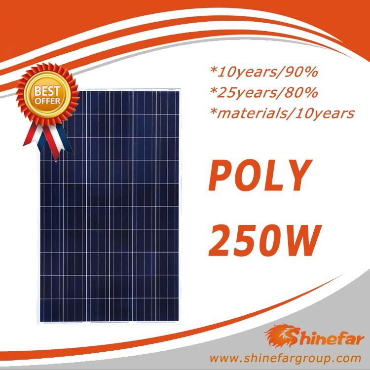Sun Visor Solar Panel Znshine Solar Modules Pv Panel Poly