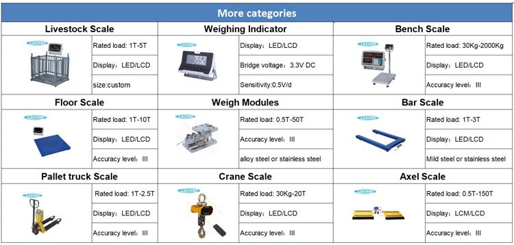 0.5Kg 1Kg 2Kg 3Kg Load Cell Weight Sensor,10Kg High Precision Industrial Low Cost Electronic 20kg Weight Sensor Price
