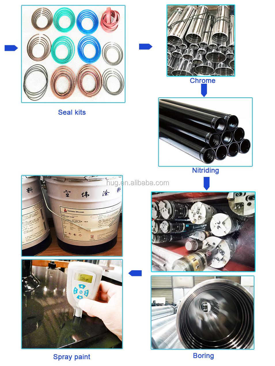 Remorque à benne basculante télescopique vérin hydraulique et groupe hydraulique