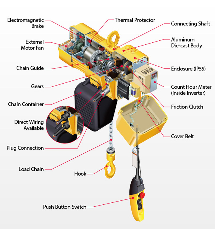 Overhead Crane Wiring Diagram on crane motor wiring diagram