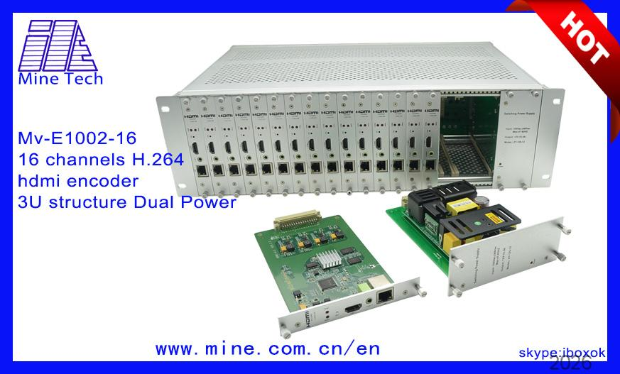 ip camera system streaming server mpeg 4 encoding h264 avc ip video surveillance