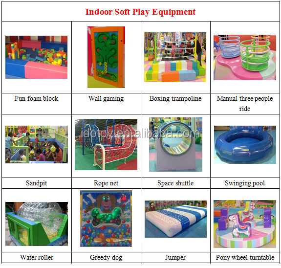 Hot Sale Guangzhou Play Center Children Commercial Children Playhouse 3d  Model Playground - Buy 3d Model Playground,Digital Playground