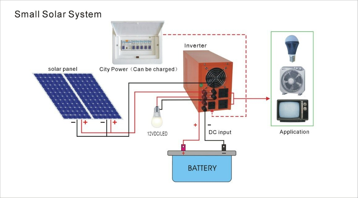 Solar Energy System 1kw High Efficiency Solar Panel
