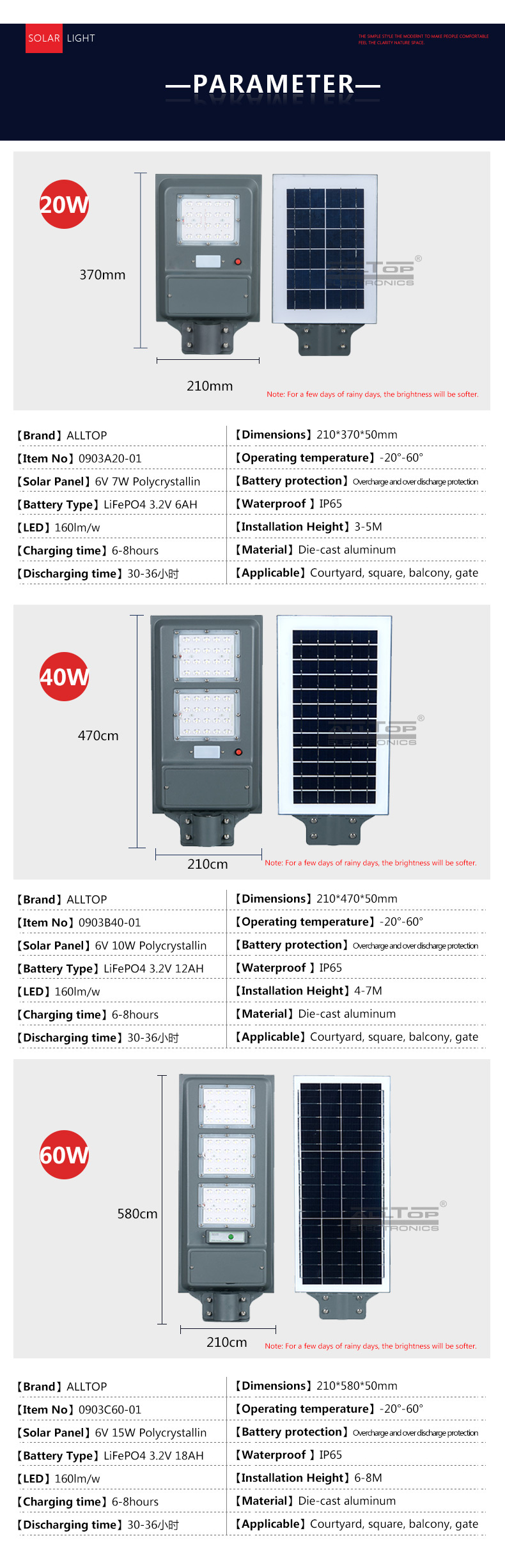 ALLTOP outdoor lithium solar light high-end manufacturer-11