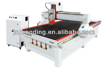 Best Mechanical And Electrical Design Overall Dust Proof System Cnc Gantry  Machine Center Cheap Cnc Machine Price - Buy Hobby Cnc Router Cnc Spindle