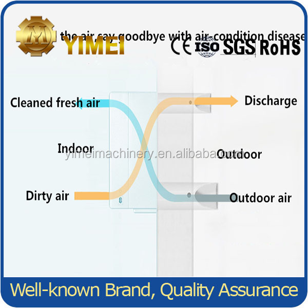 Popular furniture hrv unit ventilation fan fresh air