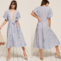 Clothing Factories In China Women Button Front With Deep V Neck Kimono Sleeve Linen Maxi Dress
