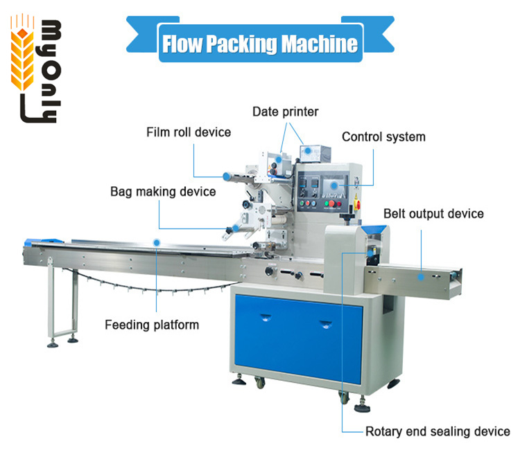 Automatic dry or wet noodle packing machine high efficient