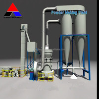 oil shale grinding mill production,oil shale grinder factory