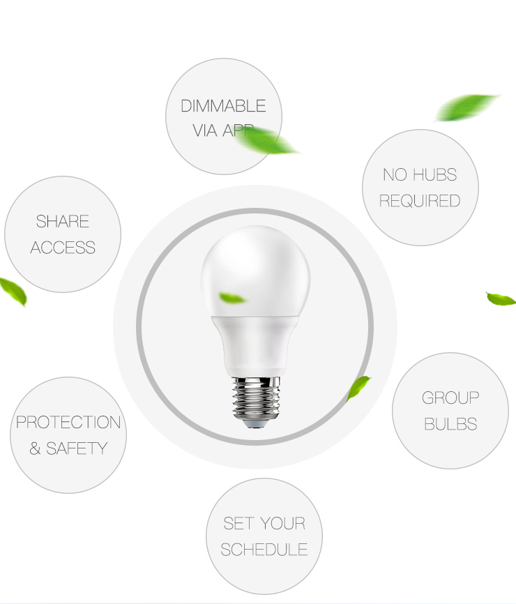 E27 Smart <strong>Bulb</strong>, Wi-Fi Enabled, LED Dimmable Smart Light with App remote Control Works with Amazon Alexa Echo, white