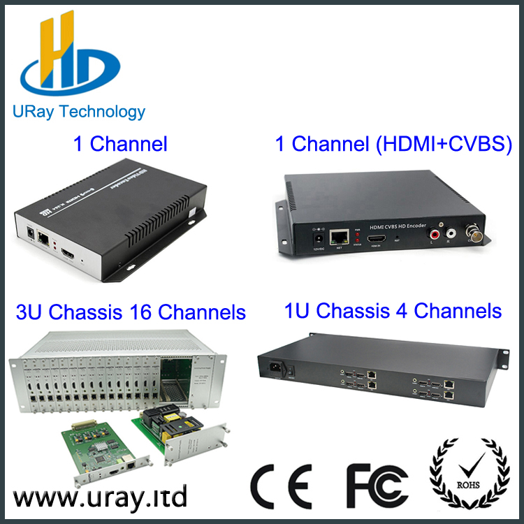 DHL free shipping Cheap mpeg 4 /H.264 ip video encoder