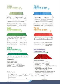 Sri Lanka Supplier Best Quality Zinc Aluminum Roofing