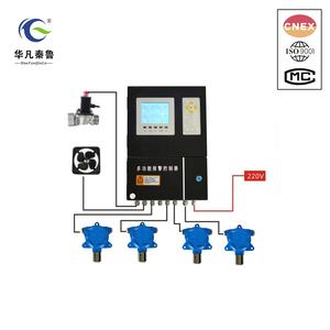 Factory outlet LCD display control panel 485 or 4-20mA output natural gas leak alarm systems