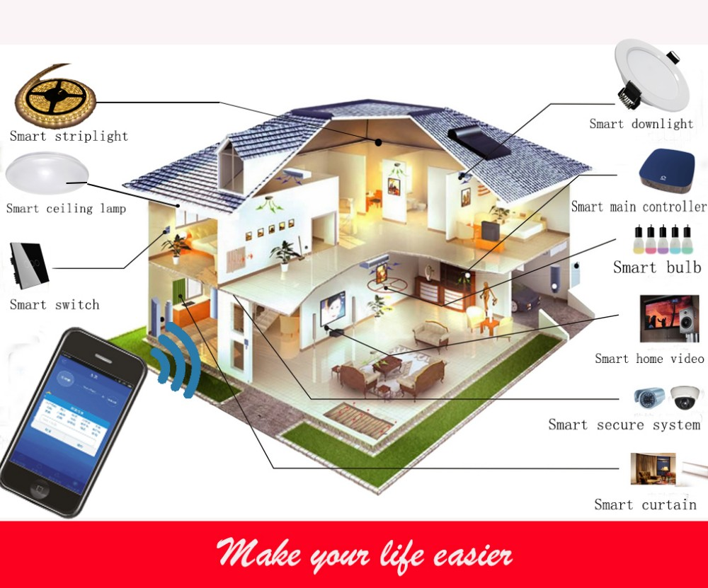 zigbee smart home automation system mobil phone app control zigbee led driver lighting buy. Black Bedroom Furniture Sets. Home Design Ideas