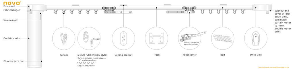 Novo Wireless Motorized Curtain/motorized Roller Blind Best Price ...