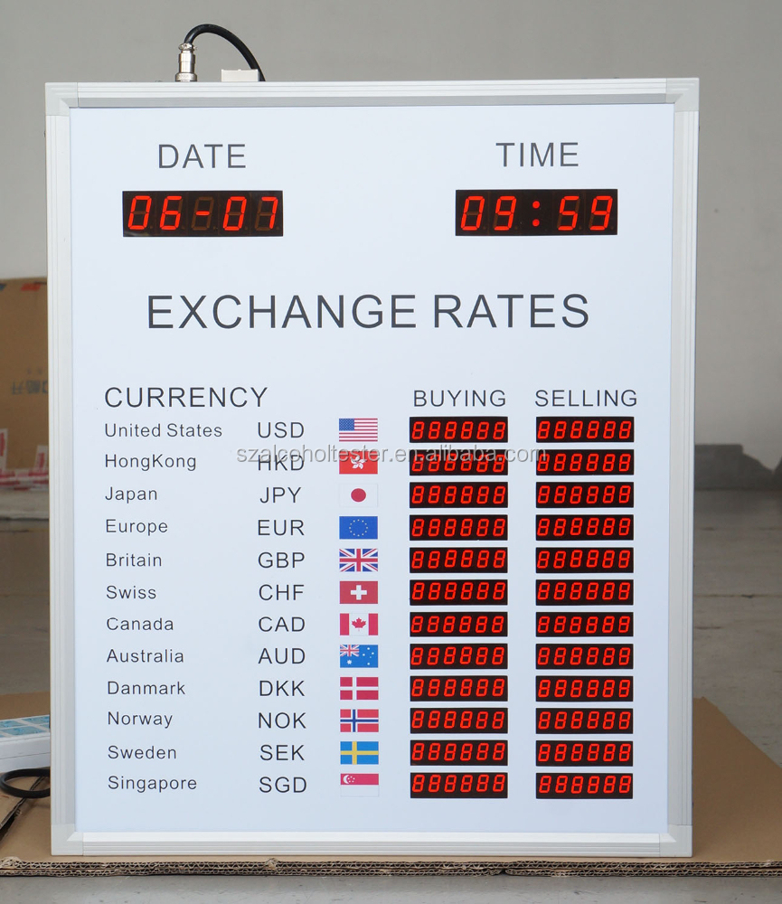 Bank windhoek forex rates