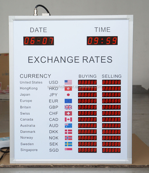 Currency Exchange Rate China Bank Dual Color Led Display Screen Board Of Currenc Best Rates