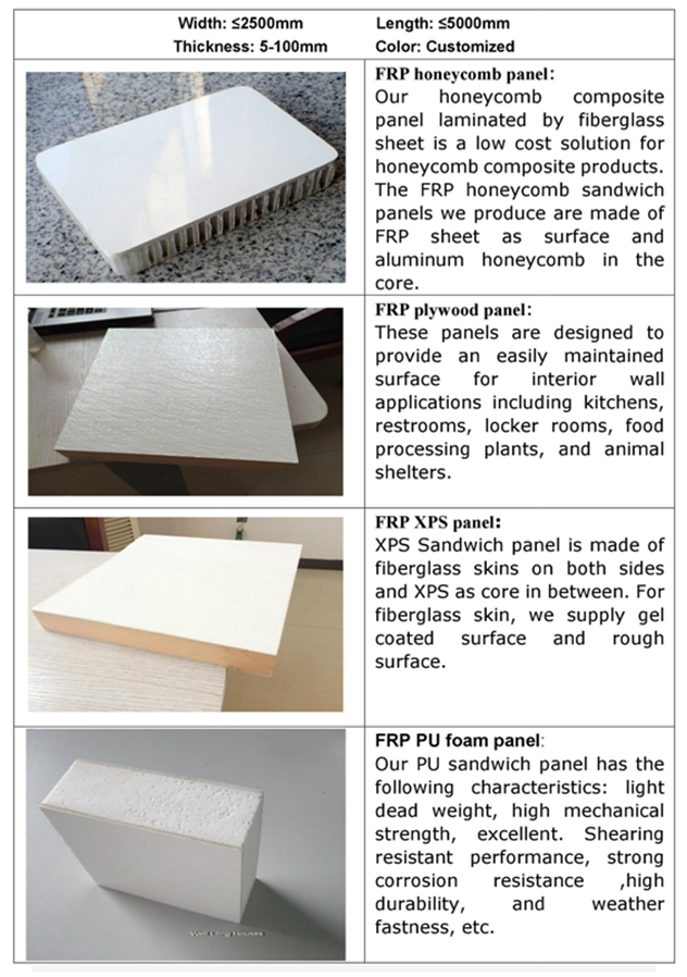 Waterproof Fireproof Fiber Glass Reinforced Plastic Frp