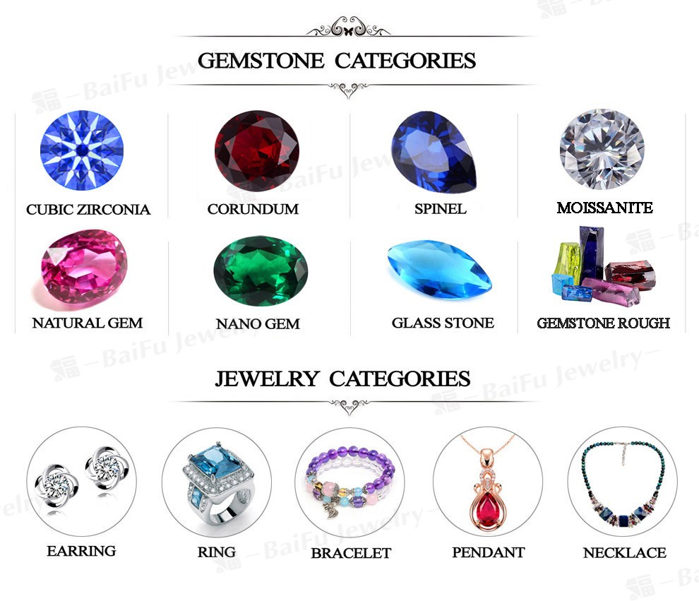 Full fancy color of color chart colored cz gems loose round cubic all fancy colors cz nvjuhfo Images