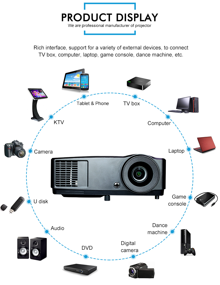 DLP 3000 Ansi Lumens projector full HD 3D mini led projector best for Education & Business