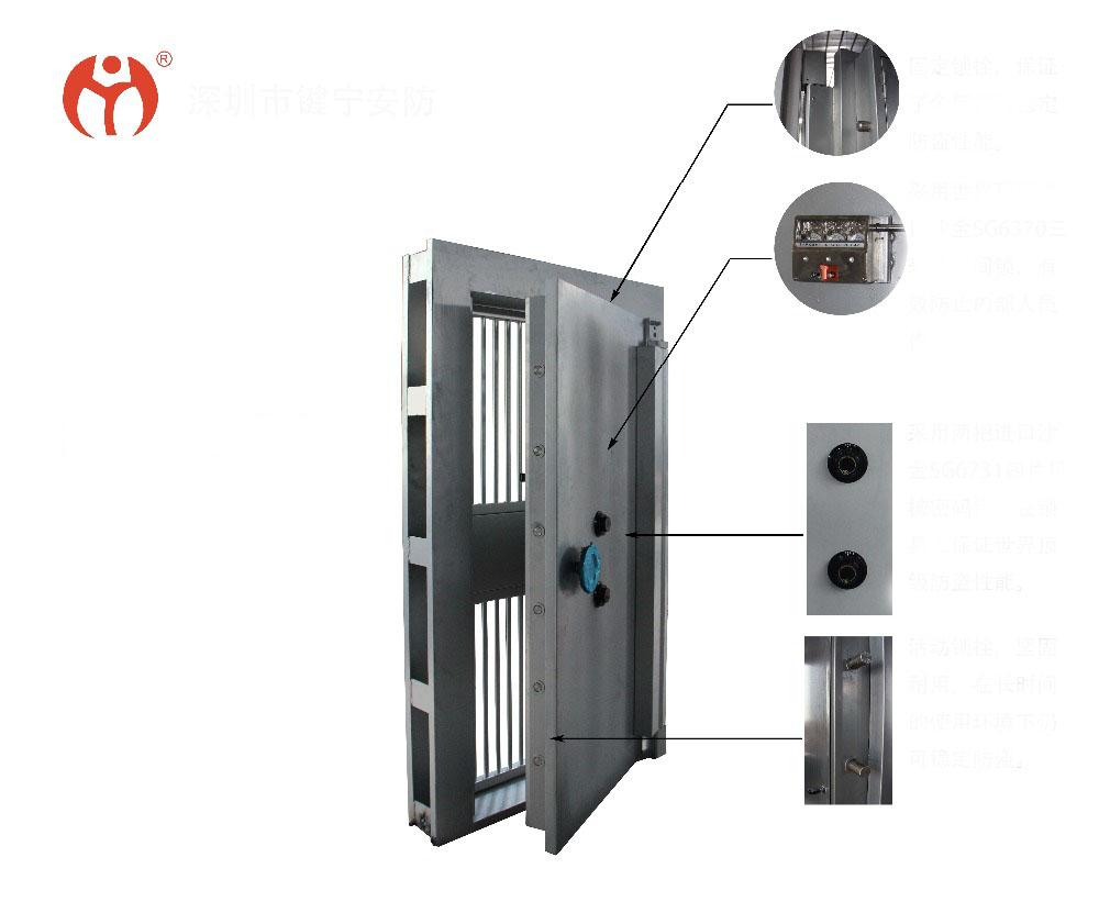 steel vault doors. Vault Door With 3 Sets Of UL List Combination Lock For Sale In Alibaba Steel Doors