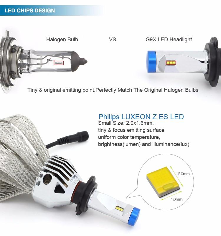 Top Sale Auto 6500k Dc 9-32v Led Car Headlamp Bulb Hb3u 9005