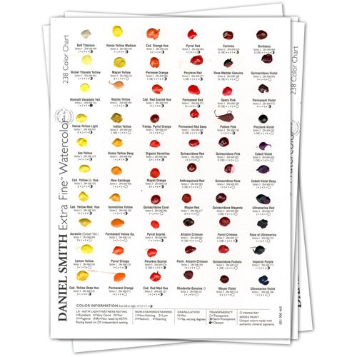 Cheap Ping Color Dot Chart Find Ping Color Dot Chart Deals On Line