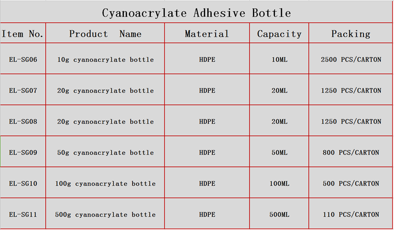 pin in cap types empty opaque hdpe plastic cyanoacrylate adhesive glue bottles