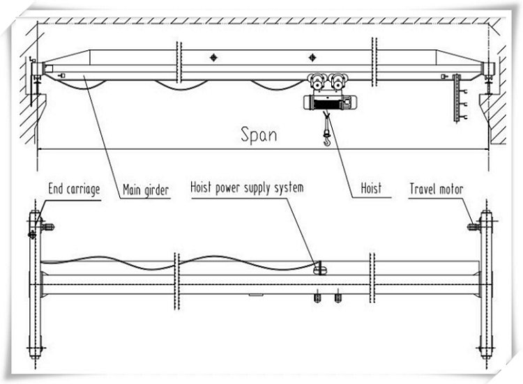 Single Girder Eot Crane Drawing : T eot crane single girder overhead bridge