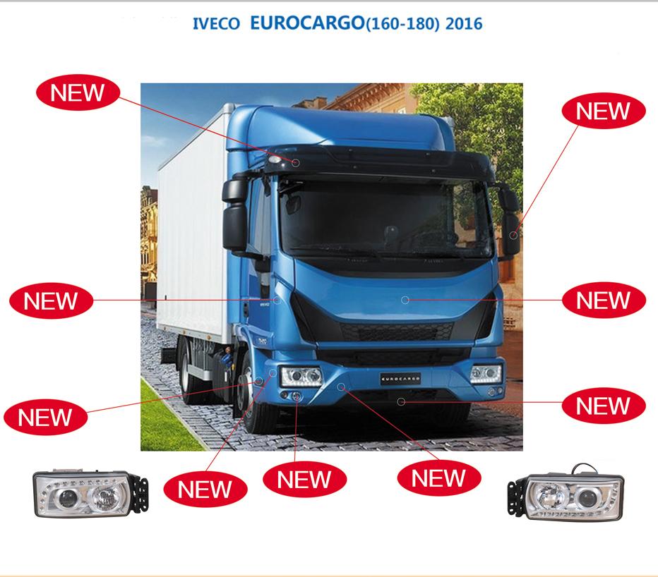 China Iveco Eurocargo, China Iveco Eurocargo Manufacturers